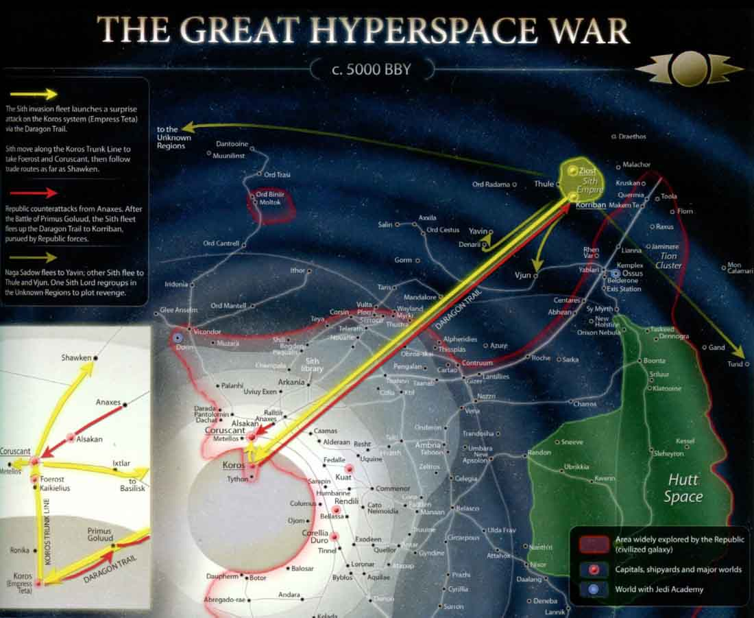 Before the Hyperspace Wars