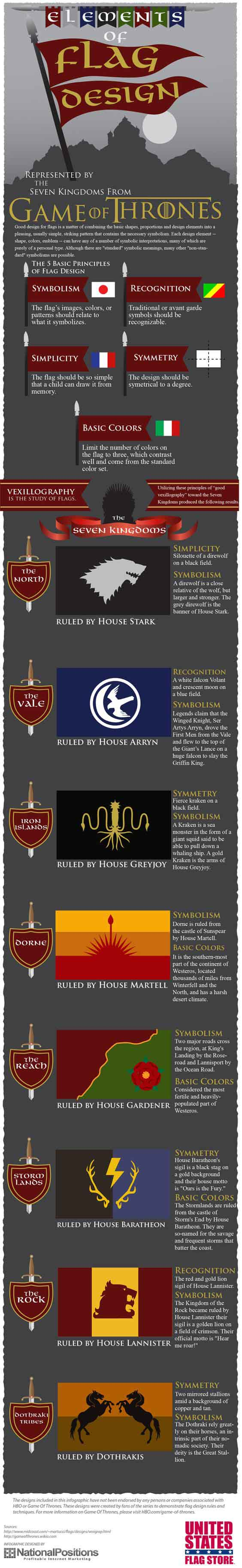 Game of Thrones Flags