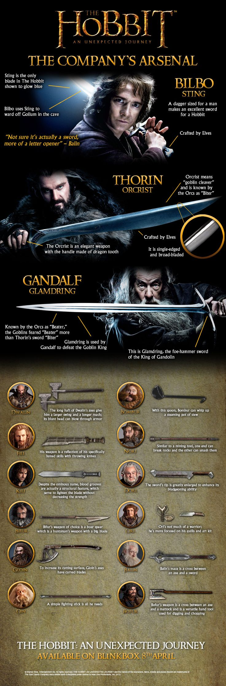 Hobbit Weapons
