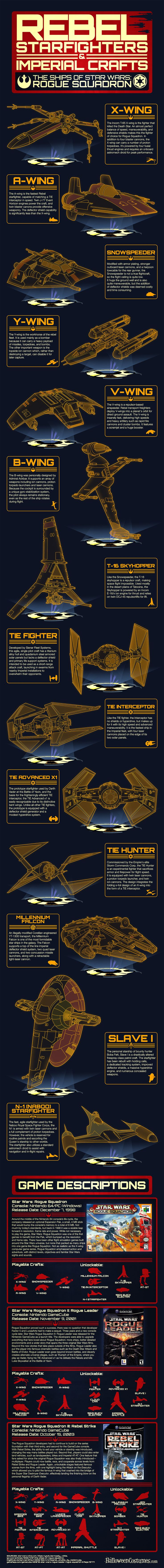 Rebel Starfighters and Imperial Crafts