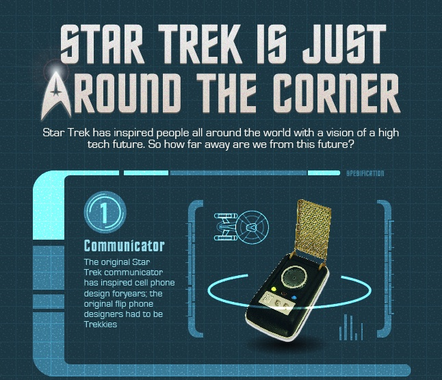 Star Trek Real Technology