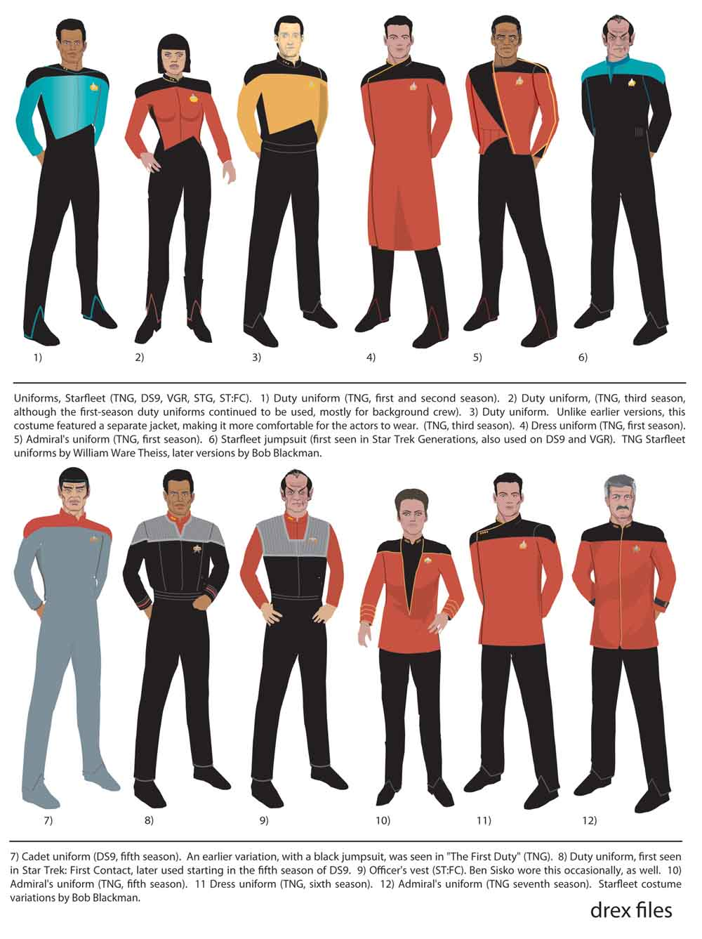 Star Fleet Uniforms