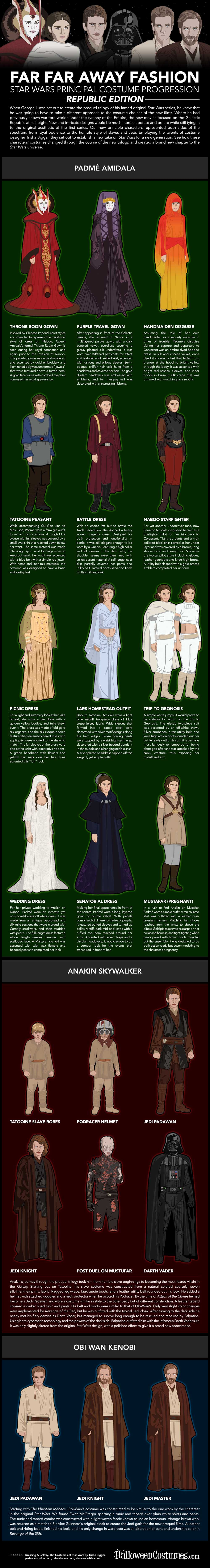 star wars costum evolution of republic infographic